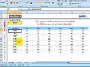 Ako zadefinovať podmienené formátovanie v Exceli  - Excel 07