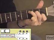 Akordy na gitaru -  základné akordy pre začiatočníkov - ako sa hrá na gitare