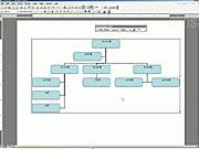 Vytvorenie organizačnej štruktúry v  Microsoft Word