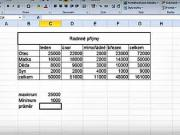 Excel - vytvoření tabulky a základní funkce v Excelu