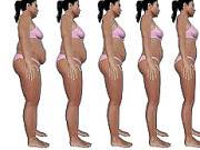 Ako schudnúť  - 7 rád ako schudnúť prírodným spôsobom (Ang)